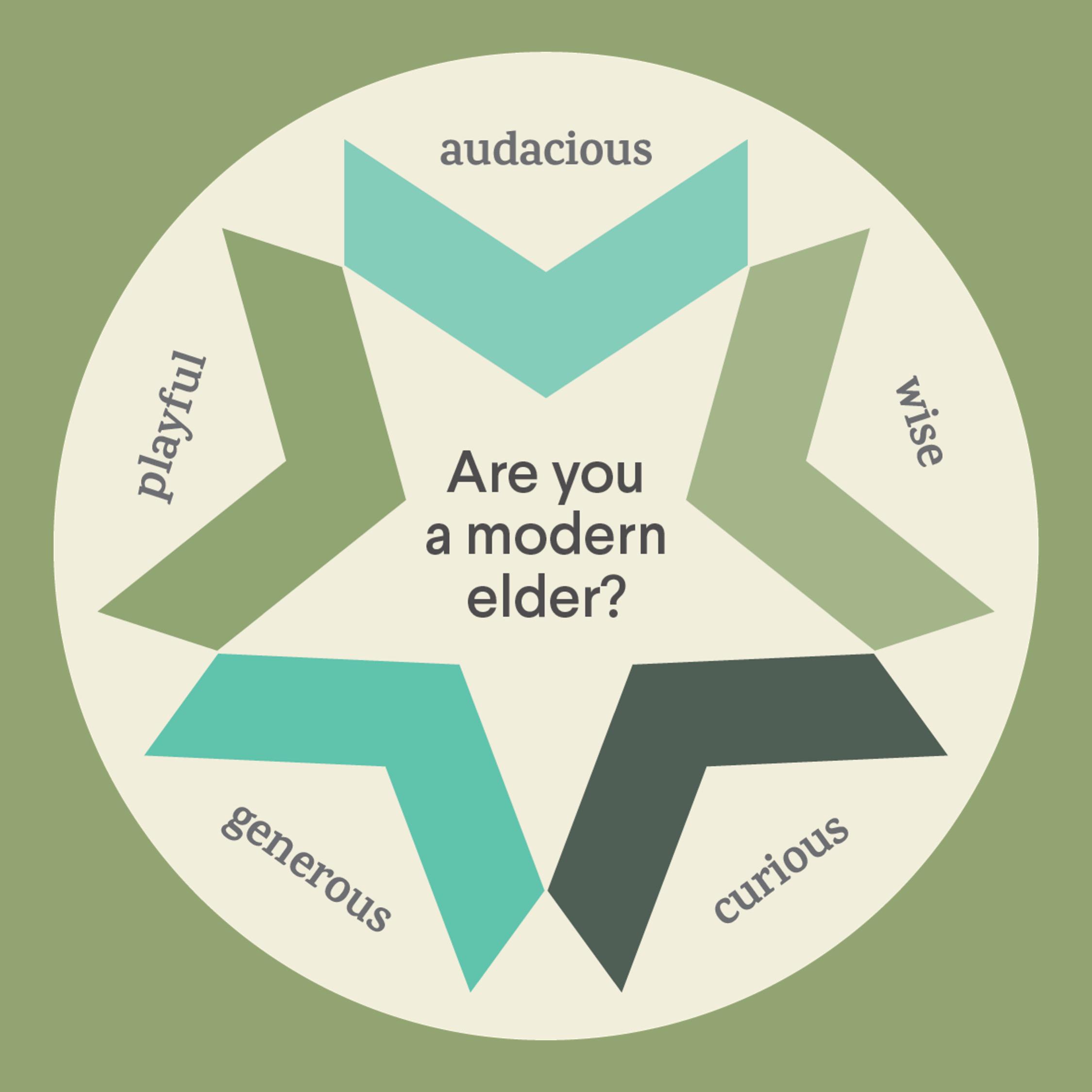 Are you a modern elder? MEAx Australia